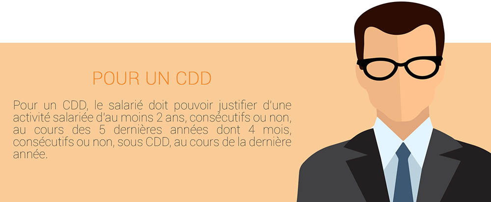 CIF Crforma Plus CDD