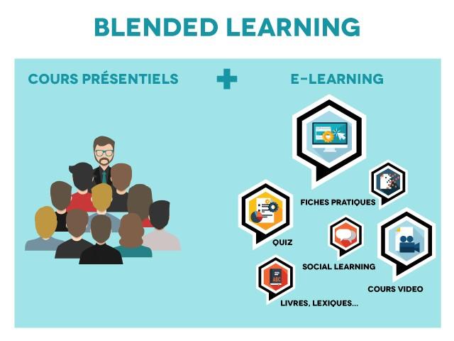 Le Blended learning dans votre de formation Créforma Plus