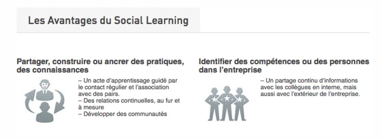 Digital learning quelles sont les nouvelles pratiques de demain Les avantages du social learning