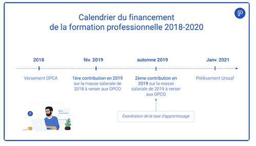 la formation professionnelle les reformes 2019 diffrents conseils par creforma plus